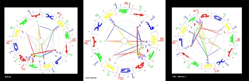 Richards_unofficial_Horoscope